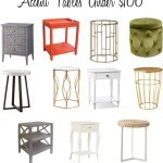 Affordable Accent tables