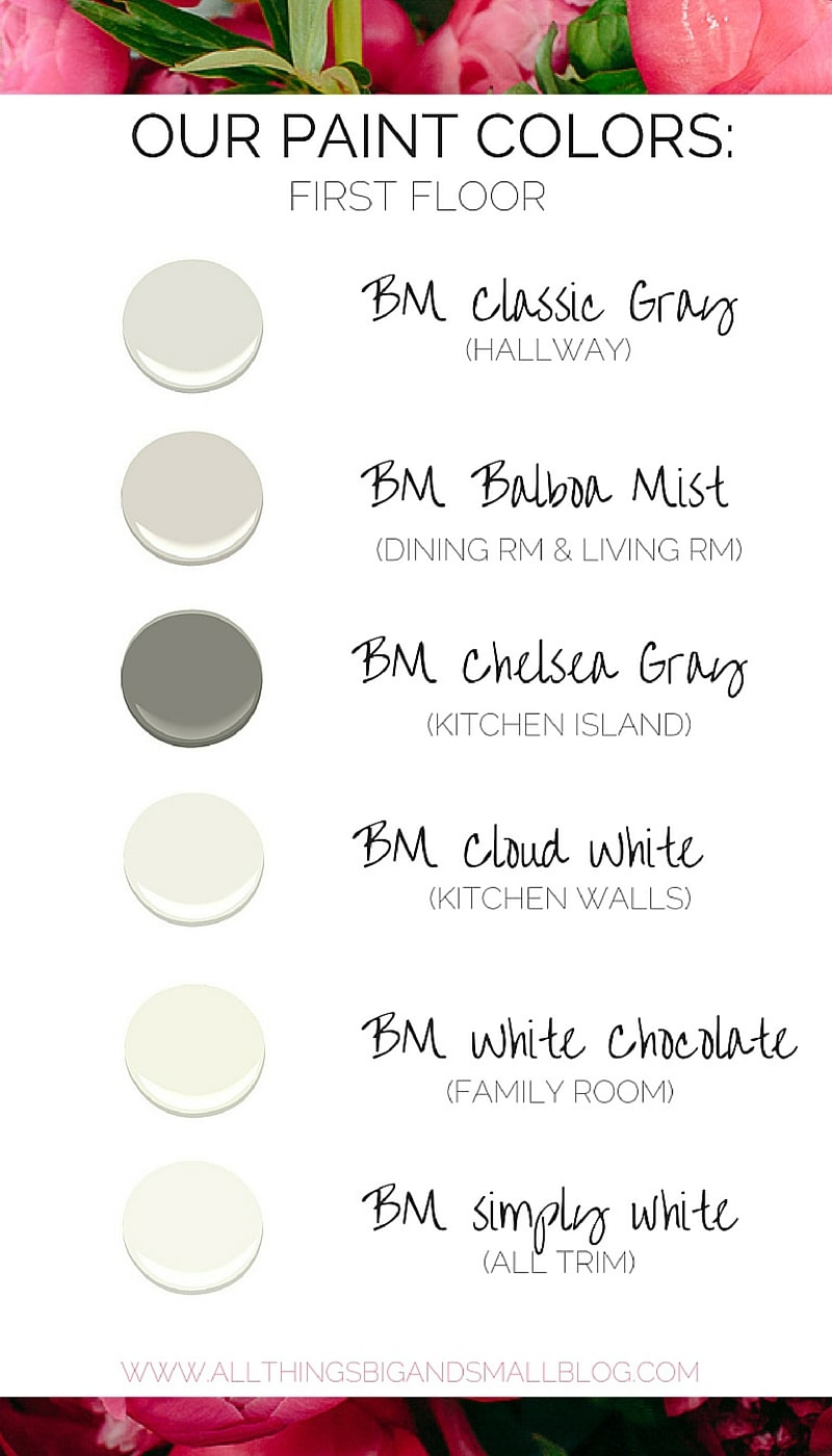 First Floor Paint Colors