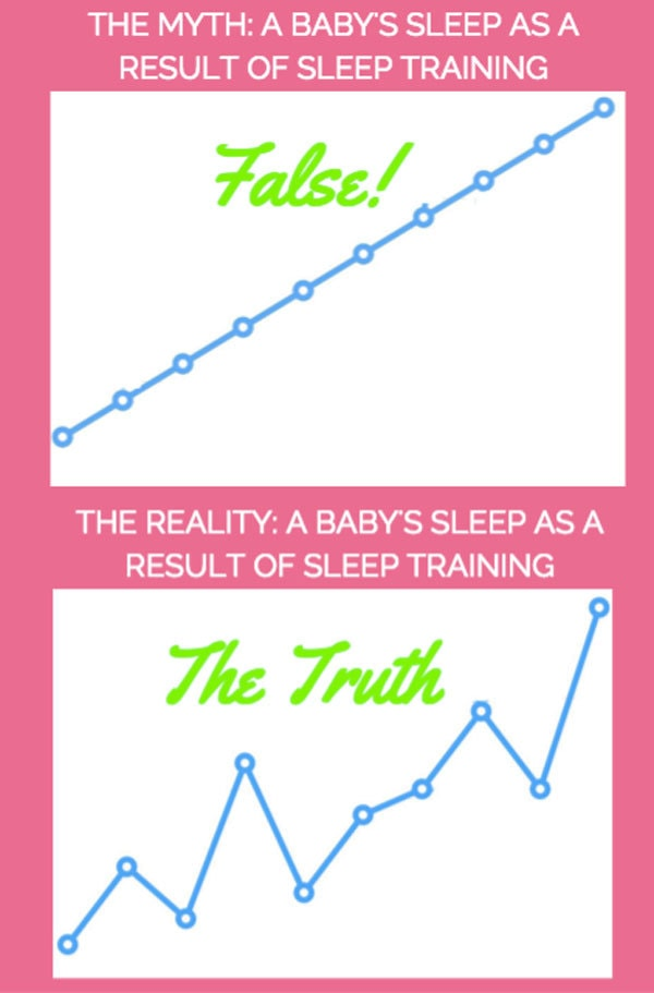 sleep training your baby-- getting your baby to sleep through the night isn't as straight forward as experts want you to think--more motherhood tips and tricks from a real mom at All Things Big and Small Blog.