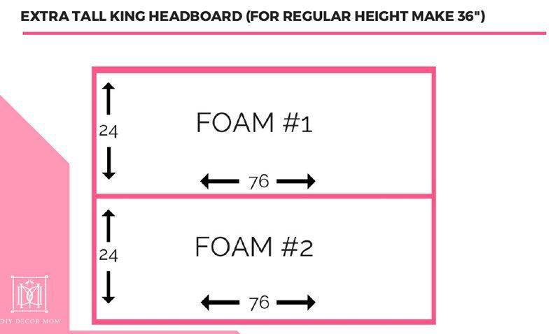 diy fabric headboard with padding king