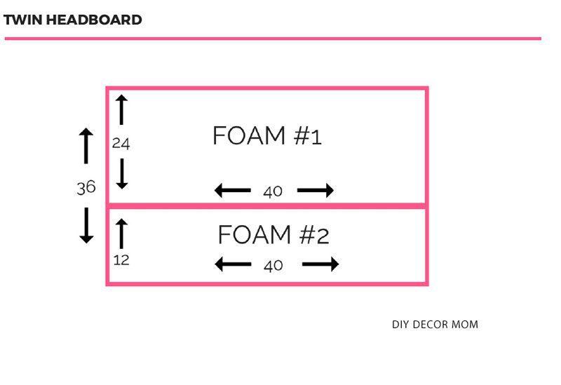Diy Upholstered Headboard Twin Size