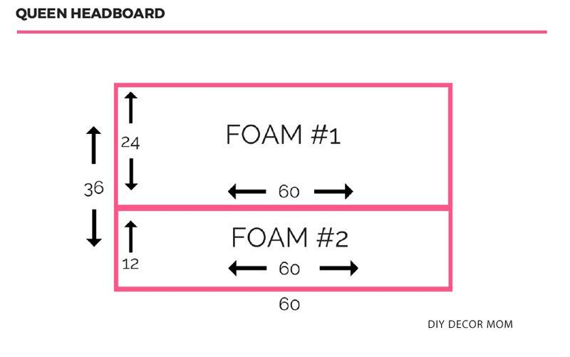 queen diy fabric headboard instructions