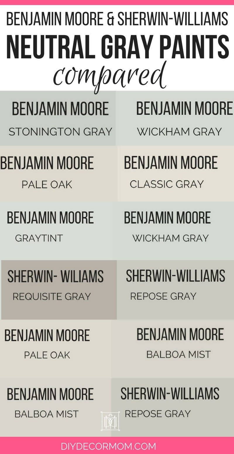 comparison of benjamin moore and sherwin williams light gray paint colors with neutral paint swatches