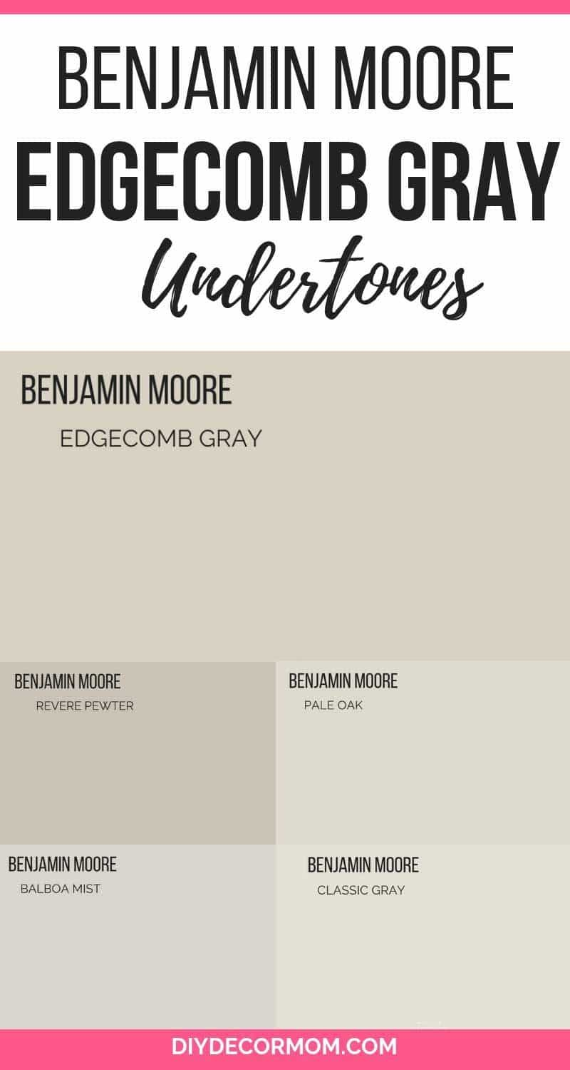 edgecomb gray undertones- see the undertones of benjamin moore edgecomb gray plus how it compares to revere pewter, balboa mist, classic gray, and pale oak