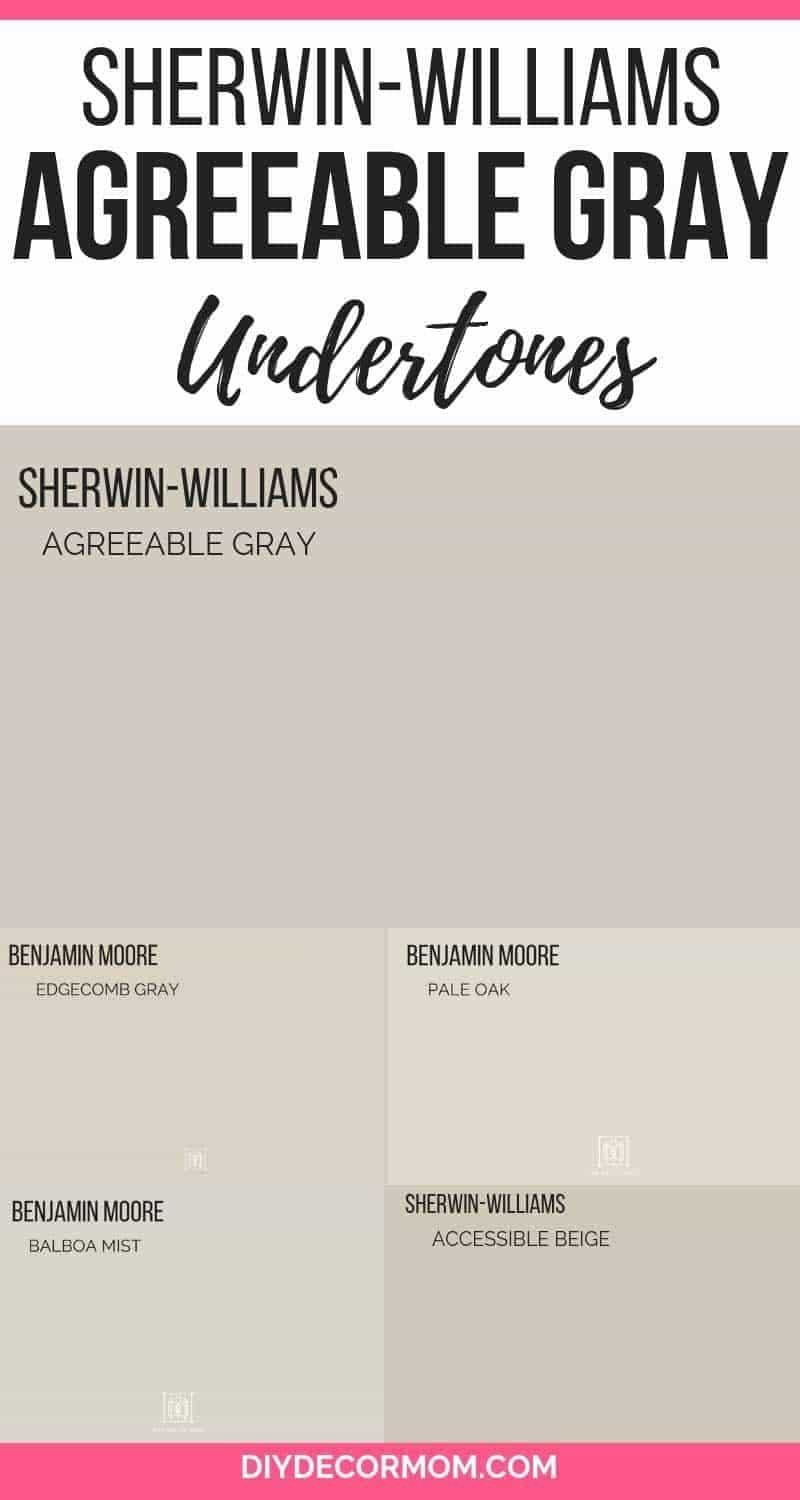 agreeable gray by sherwin-williams undertones compared and paint chips analyzed