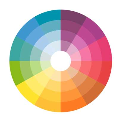color wheel- how to understand paint tones
