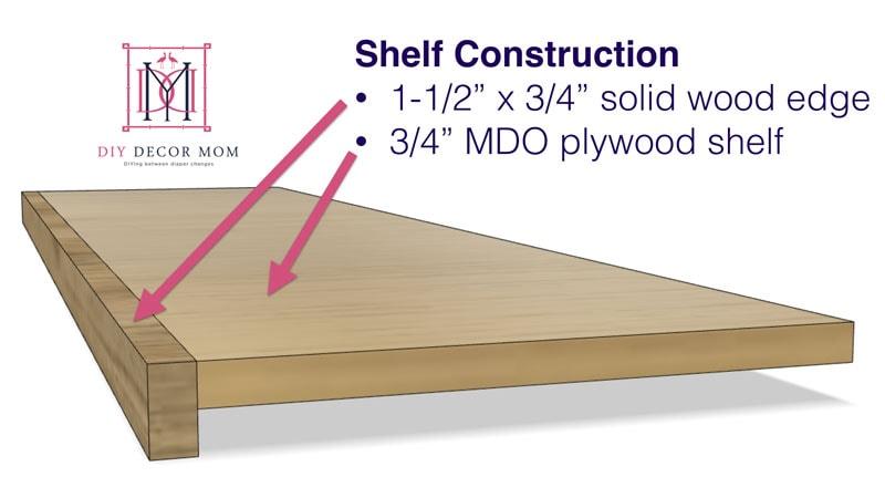 diy bookshelf construction diagram